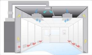 سیستم-تهویه-هوا-مطبوع-چیست